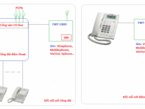 Tư vấn giải pháp kết nối với thiết bị cắm SIM IP