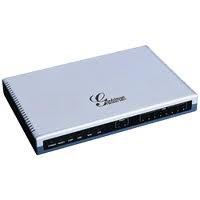 Sản phẩm tổng đài không dây IP grandstream GXE5028