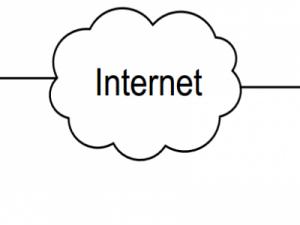 Tổng đài Voip và hình thức truyền thoại qua IP hiện đại